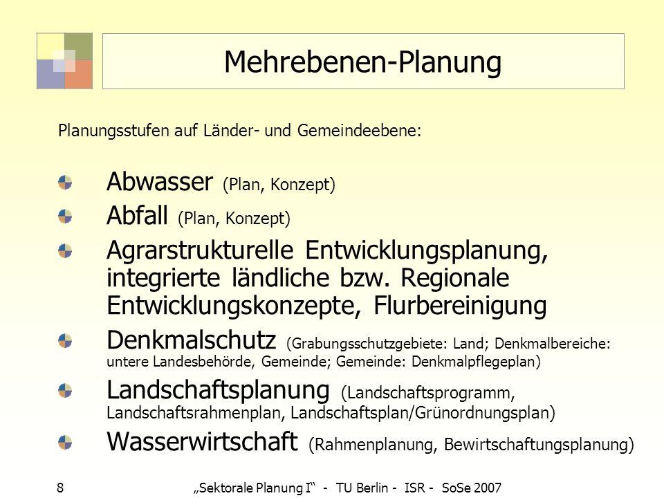 Mehrebenen-Planung Abwasser (Plan, Konzept) Abfall (Plan, Konzept)