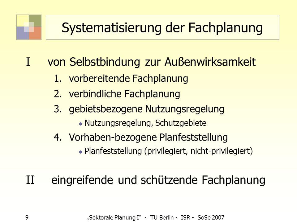 Systematisierung der Fachplanung