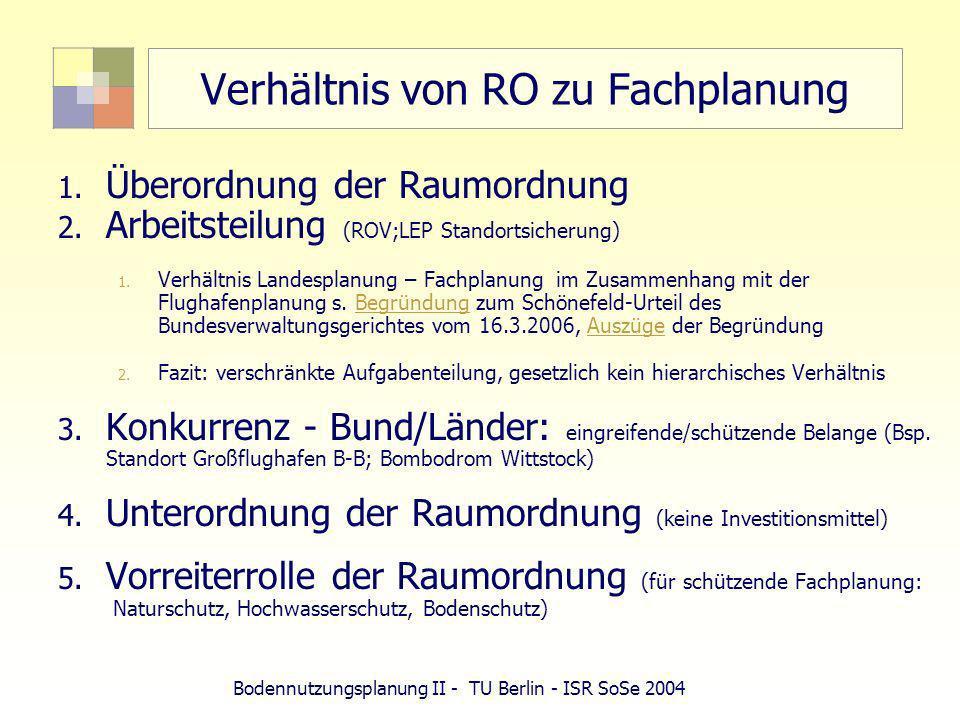 Verhältnis von RO zu Fachplanung