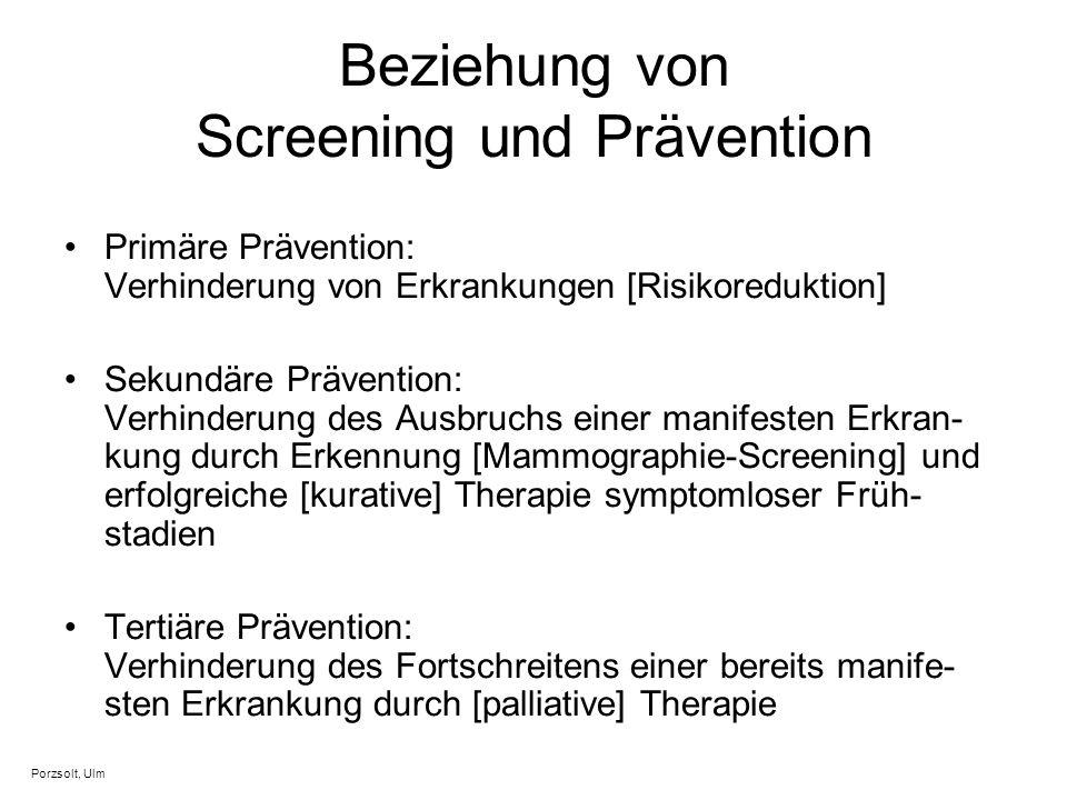 Beziehung von Screening und Prävention