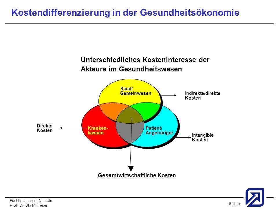 Kostendifferenzierung in der Gesundheitsökonomie