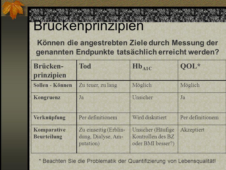 Brückenprinzipien Können die angestrebten Ziele durch Messung der genannten Endpunkte tatsächlich erreicht werden