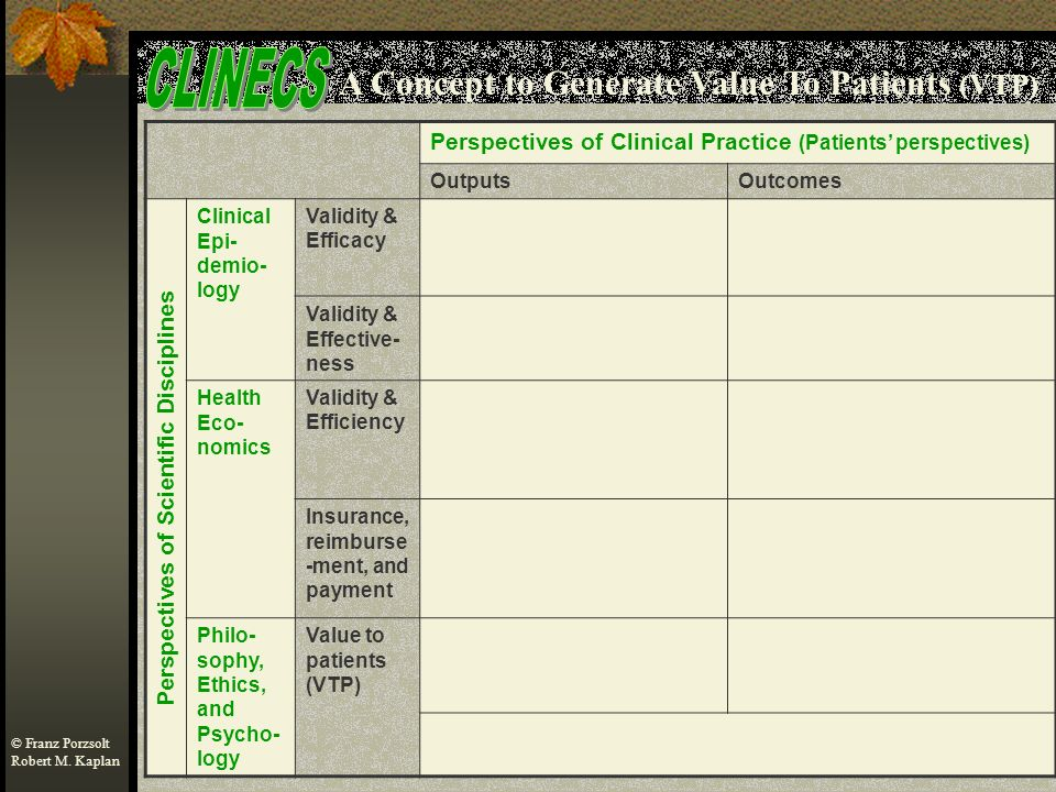 CLINECS A Concept to Generate Value To Patients (VTP)