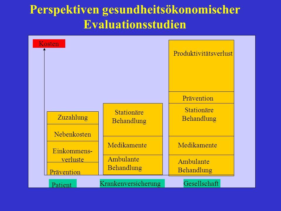 Perspektiven gesundheitsökonomischer Evaluationsstudien
