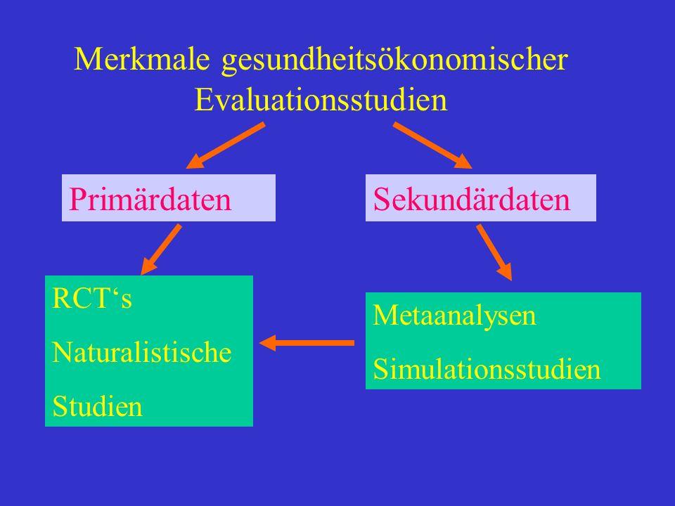 Merkmale gesundheitsökonomischer Evaluationsstudien