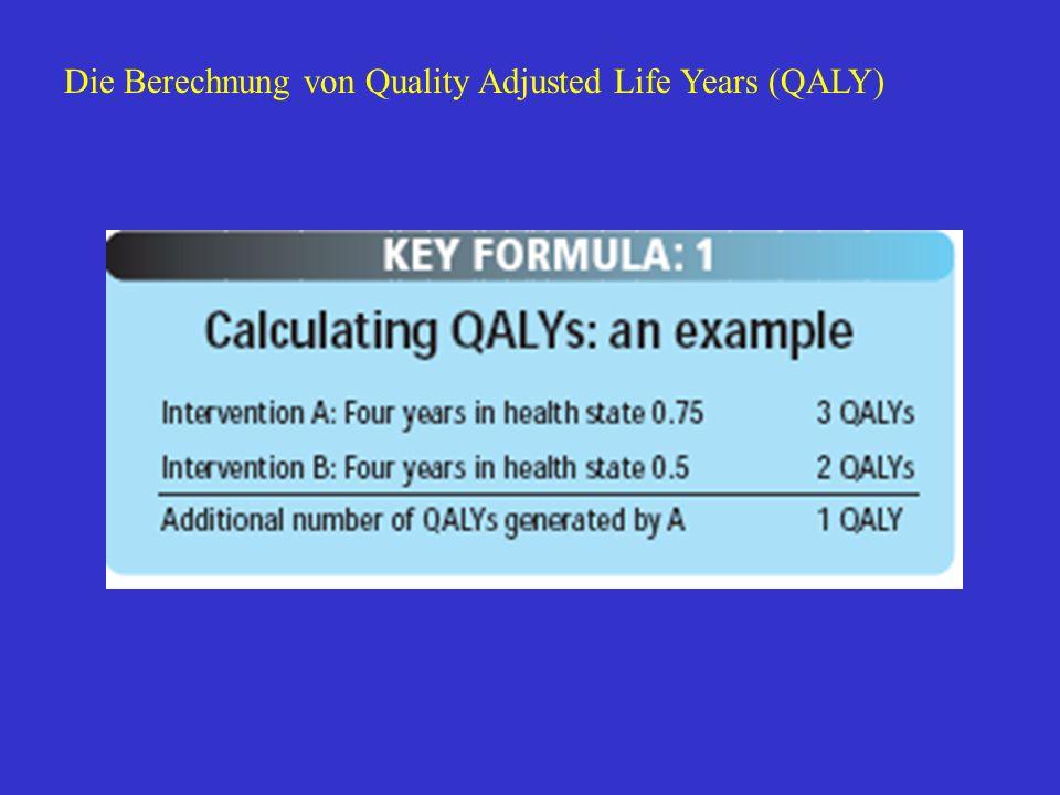 Die Berechnung von Quality Adjusted Life Years (QALY)