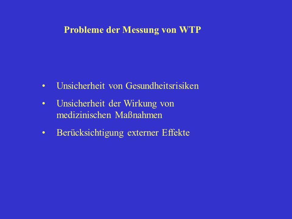 Probleme der Messung von WTP