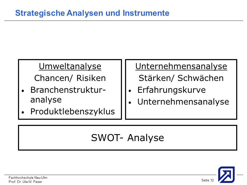 SWOT- Analyse Strategische Analysen und Instrumente Umweltanalyse