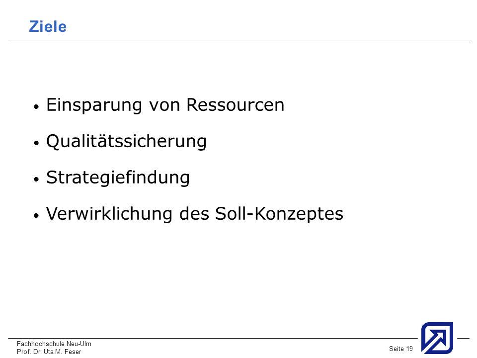 Einsparung von Ressourcen Qualitätssicherung Strategiefindung