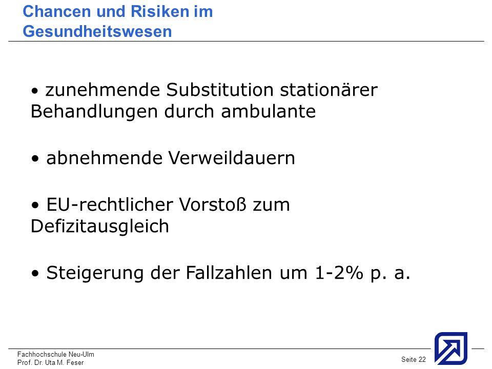 Chancen und Risiken im Gesundheitswesen