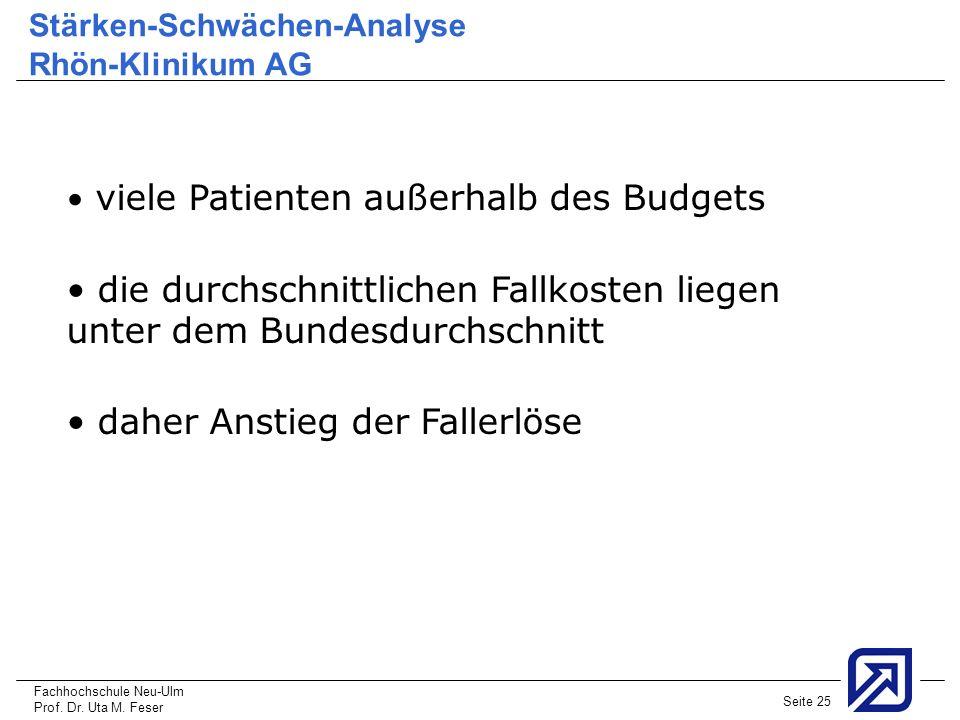 Stärken-Schwächen-Analyse Rhön-Klinikum AG