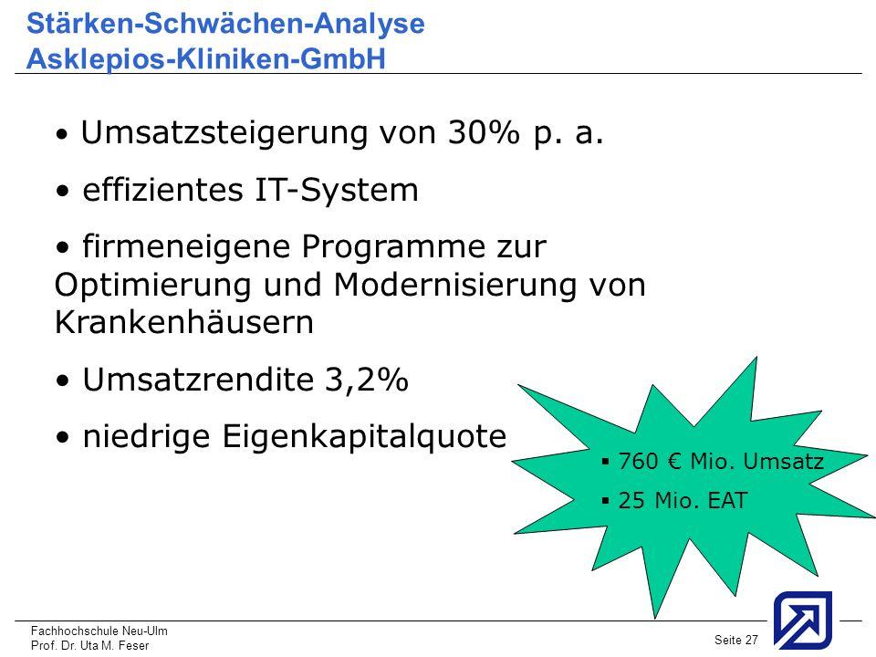 Stärken-Schwächen-Analyse Asklepios-Kliniken-GmbH