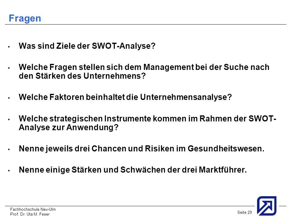 Fragen Was sind Ziele der SWOT-Analyse