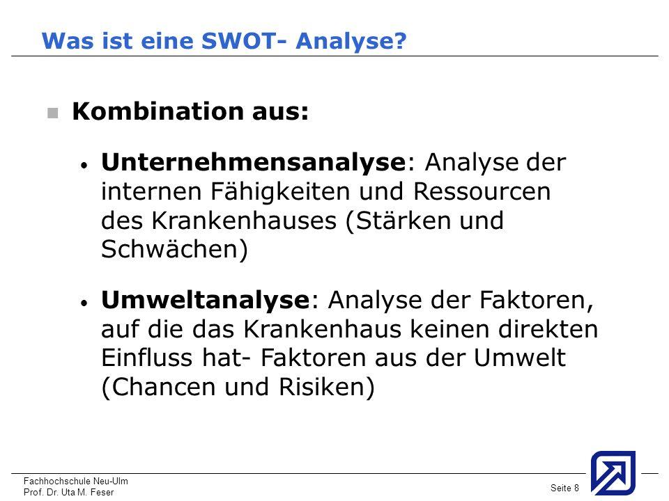 Was ist eine SWOT- Analyse