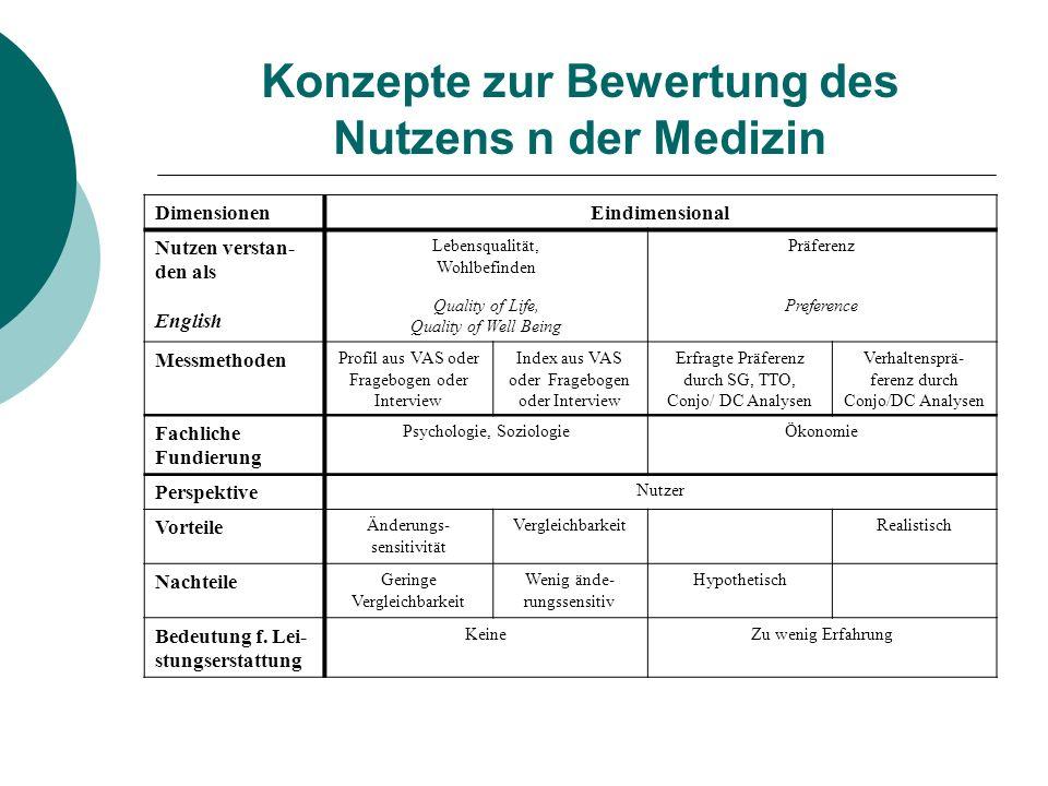 Konzepte zur Bewertung des Nutzens n der Medizin