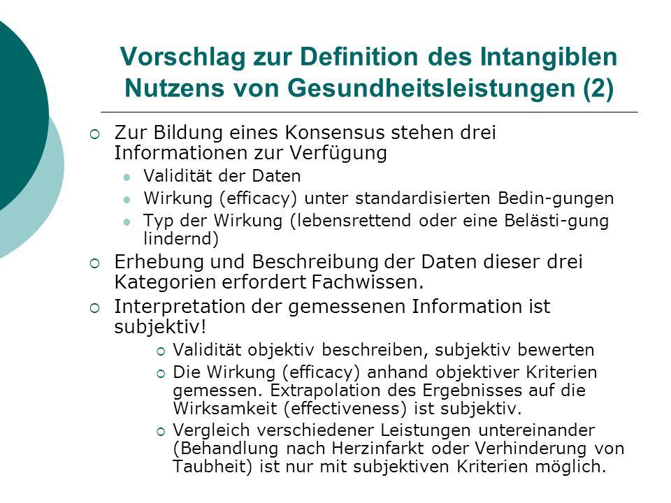 Vorschlag zur Definition des Intangiblen Nutzens von Gesundheitsleistungen (2)