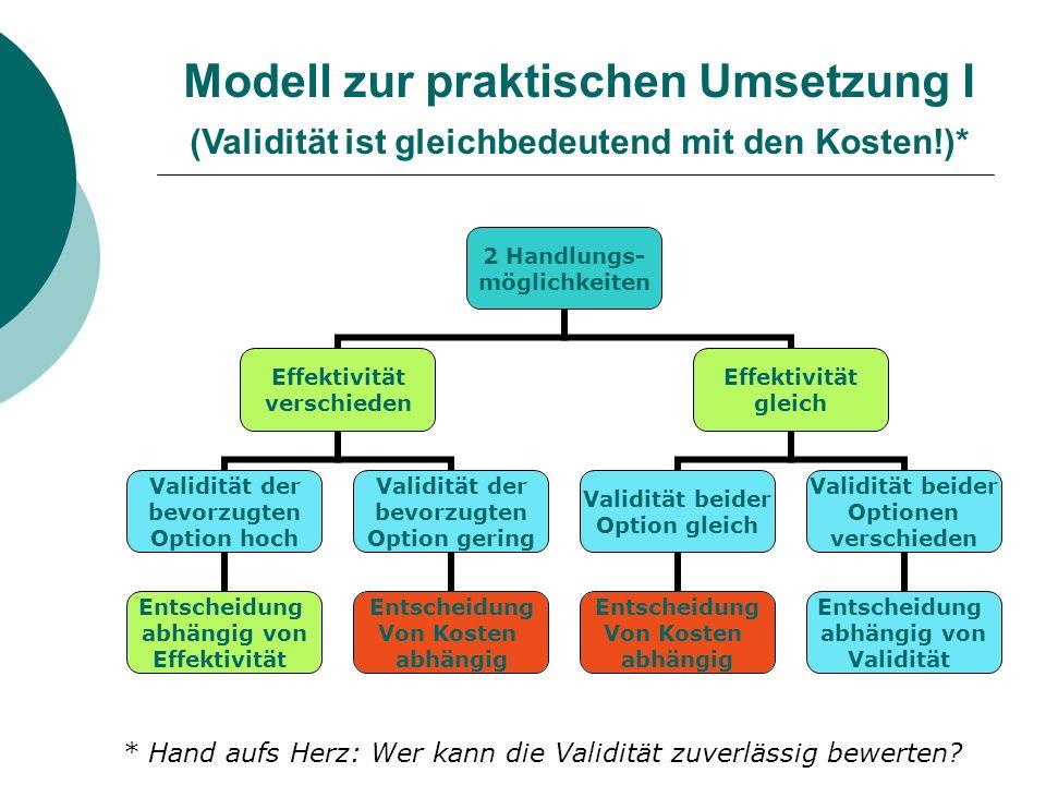 Modell zur praktischen Umsetzung I (Validität ist gleichbedeutend mit den Kosten!)*