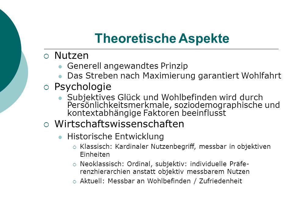 Theoretische Aspekte Nutzen Psychologie Wirtschaftswissenschaften