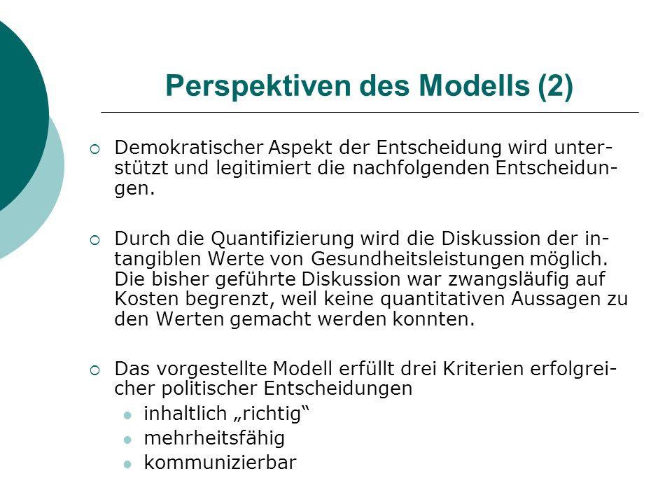 Perspektiven des Modells (2)