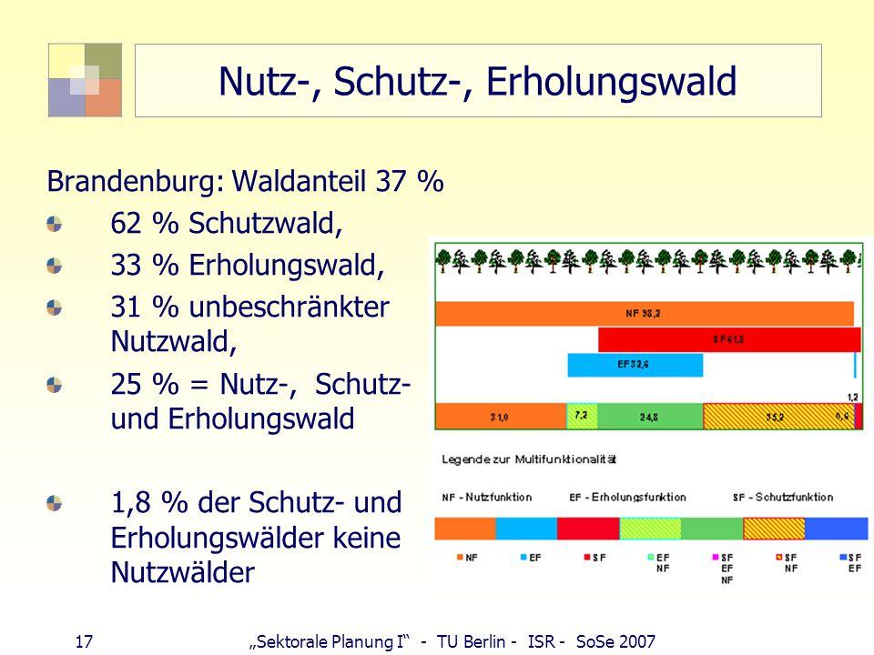 Nutz-, Schutz-, Erholungswald