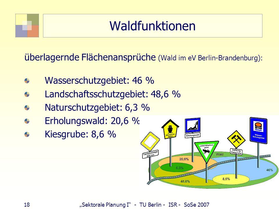 Waldfunktionenüberlagernde Flächenansprüche (Wald im eV Berlin-Brandenburg): Wasserschutzgebiet: 46 %