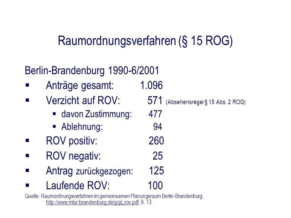 Raumordnungsverfahren (§ 15 ROG)