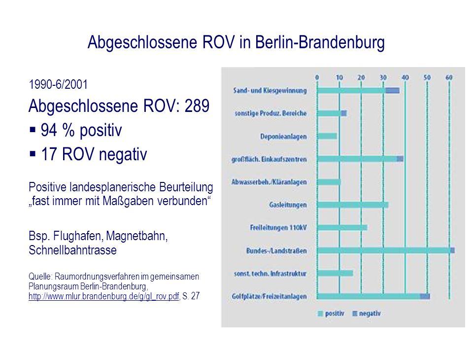 Abgeschlossene ROV in Berlin-Brandenburg