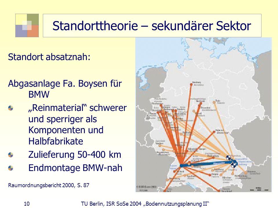 Standorttheorie – sekundärer Sektor