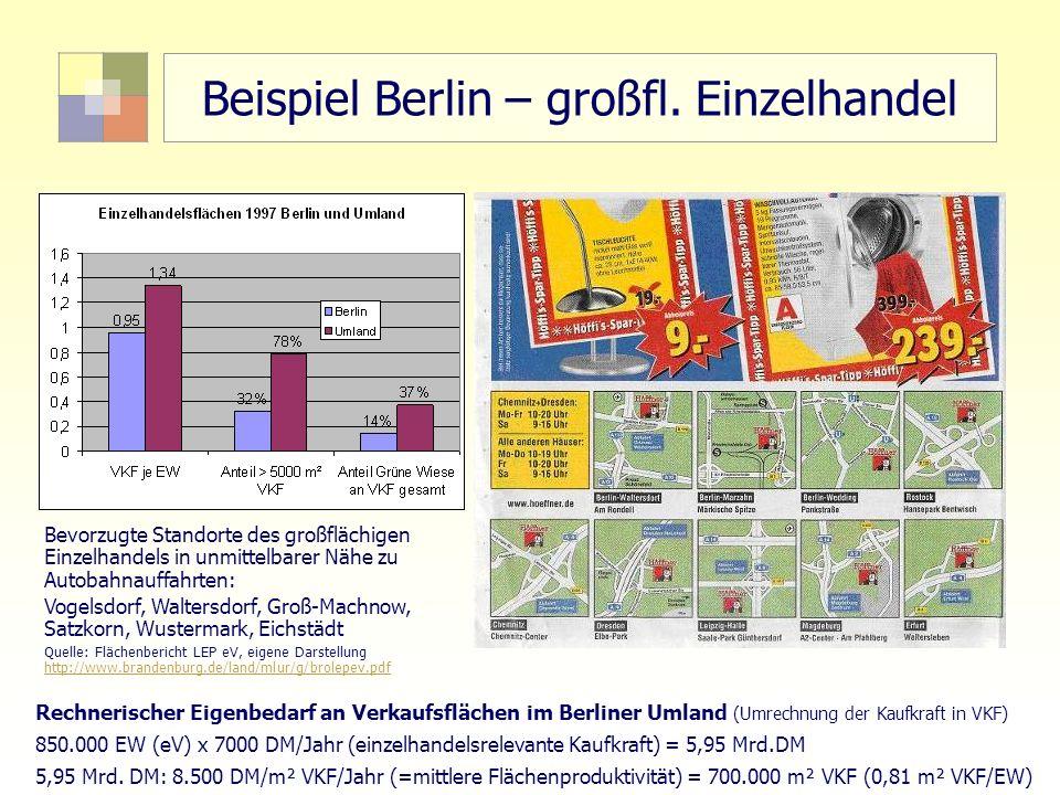 Beispiel Berlin – großfl. Einzelhandel
