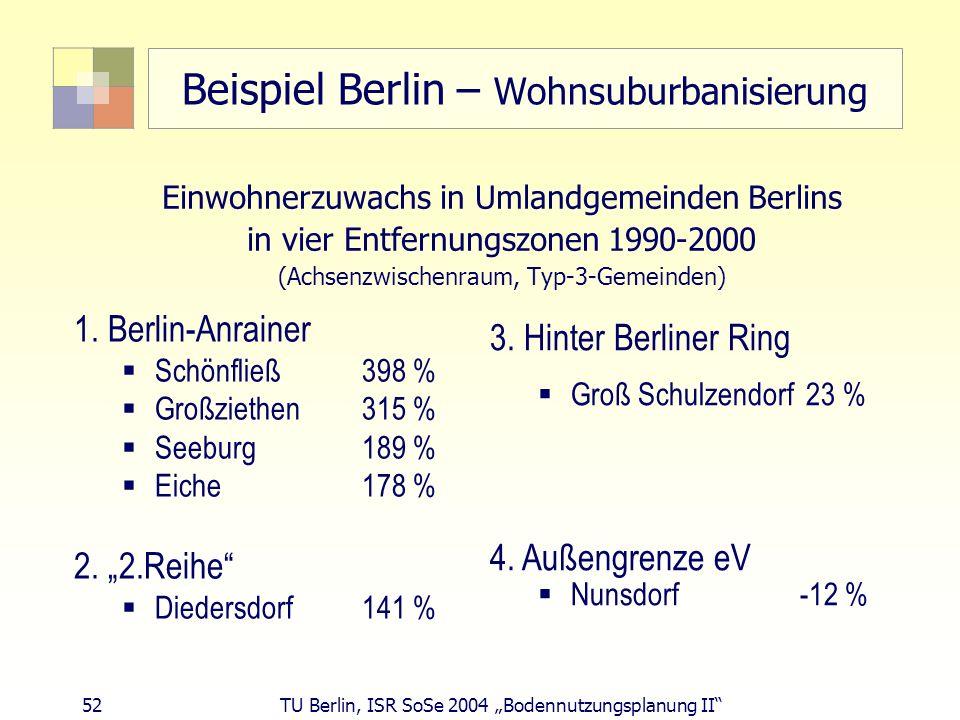 Beispiel Berlin – Wohnsuburbanisierung
