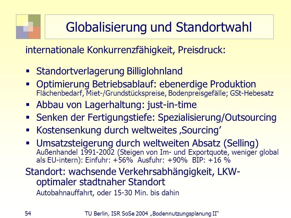 Globalisierung und Standortwahl