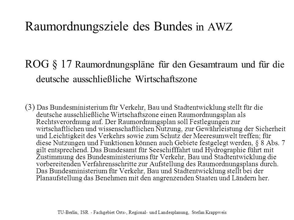 Raumordnungsziele des Bundes in AWZ