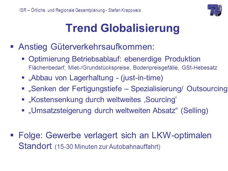 Trend Globalisierung Anstieg Güterverkehrsaufkommen: