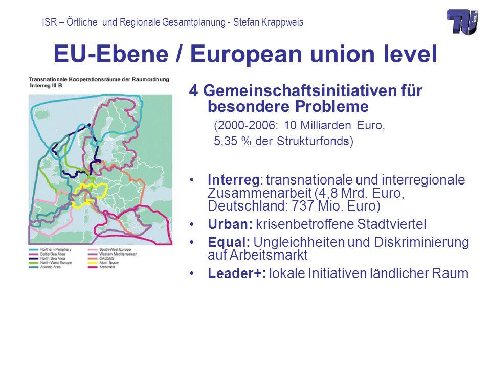 EU-Ebene / European union level
