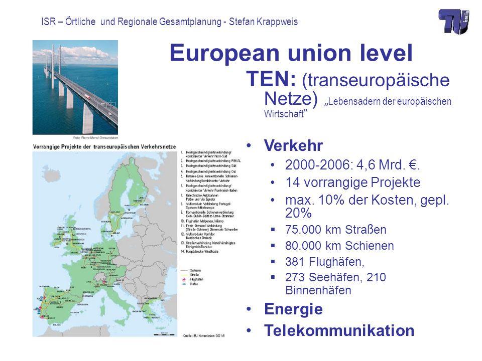 """European union level TEN: (transeuropäische Netze) """"Lebensadern der europäischen Wirtschaft Verkehr."""