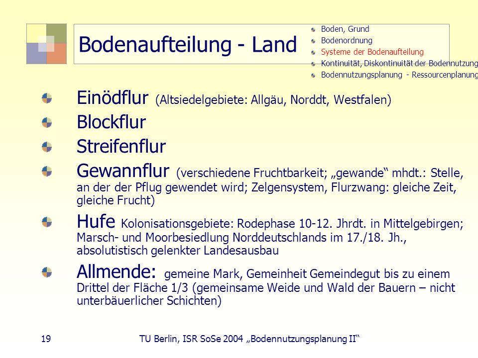 Bodenaufteilung - Land