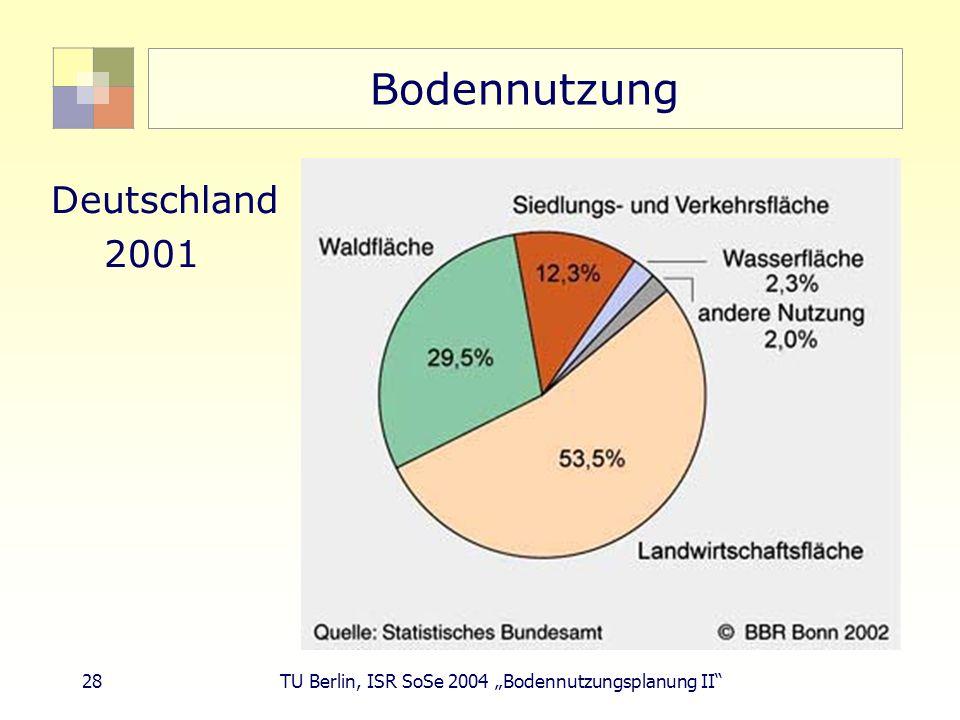 Bodennutzung Deutschland 2001