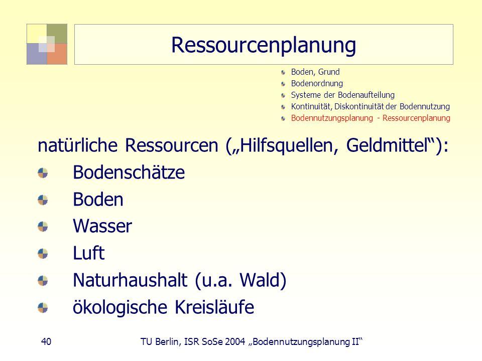 """Ressourcenplanung natürliche Ressourcen (""""Hilfsquellen, Geldmittel ):"""