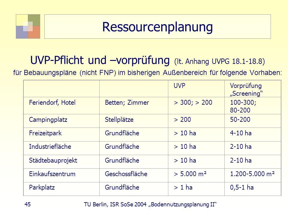 UVP-Pflicht und –vorprüfung (lt. Anhang UVPG 18.1-18.8)