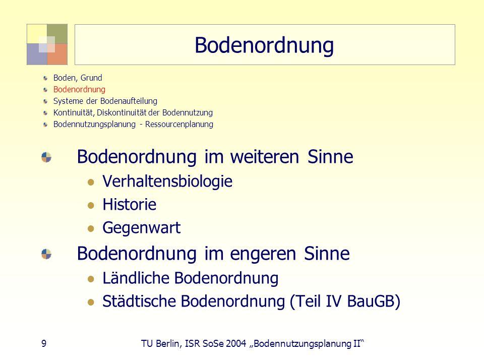 Bodenordnung Bodenordnung im weiteren Sinne