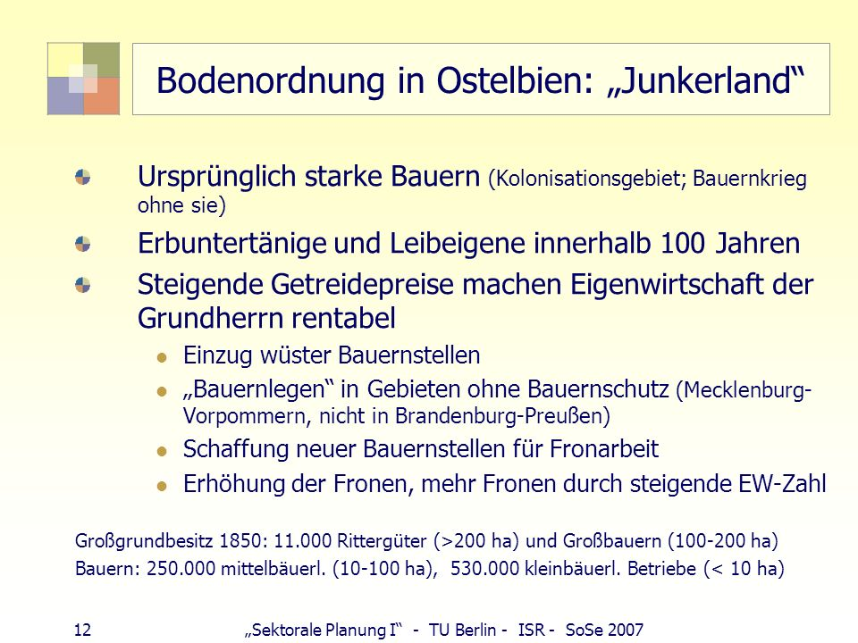 "Bodenordnung in Ostelbien: ""Junkerland"