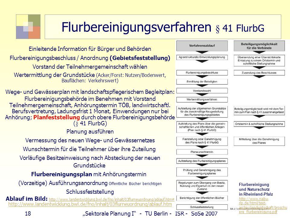 Flurbereinigungsverfahren § 41 FlurbG