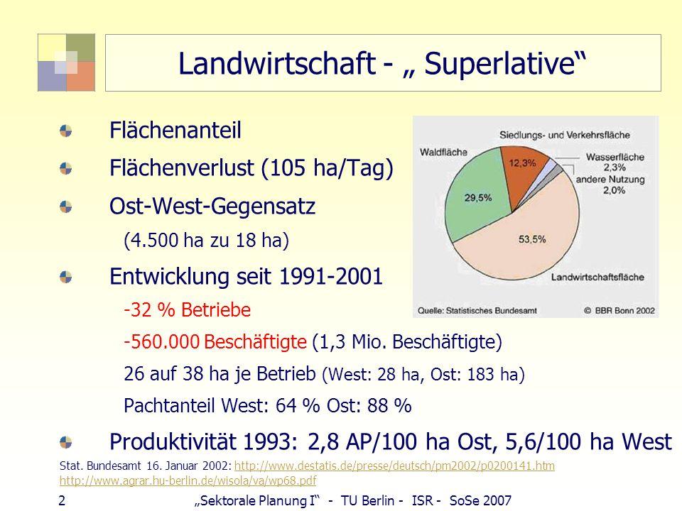"""Landwirtschaft - """" Superlative"""