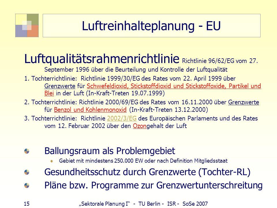 Luftreinhalteplanung - EU
