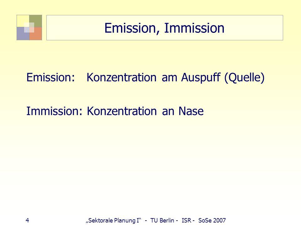 Emission, Immission Emission: Konzentration am Auspuff (Quelle)