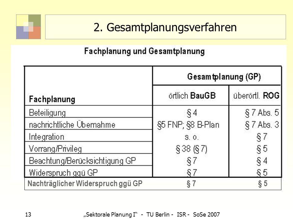 2. Gesamtplanungsverfahren