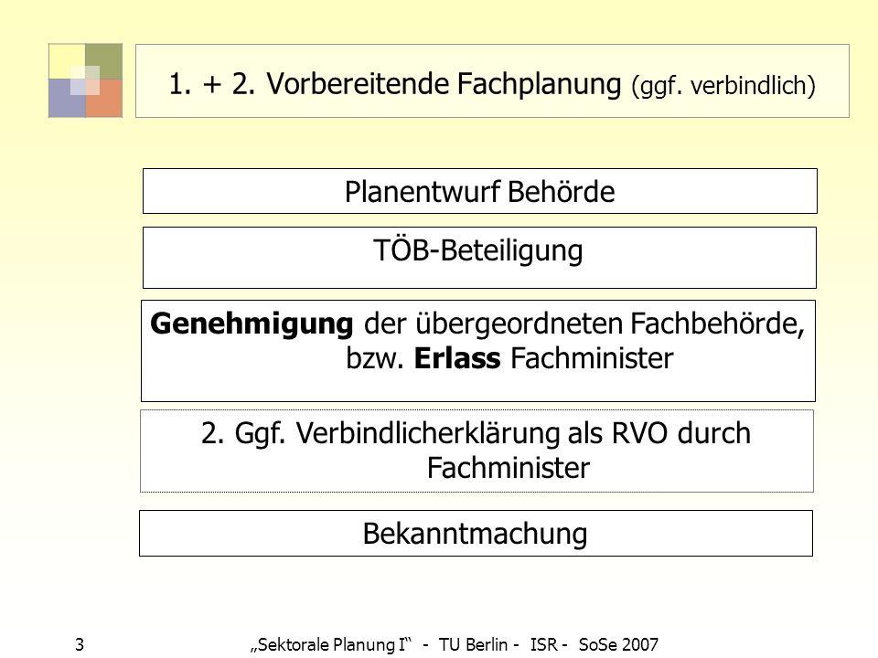 1. + 2. Vorbereitende Fachplanung (ggf. verbindlich)