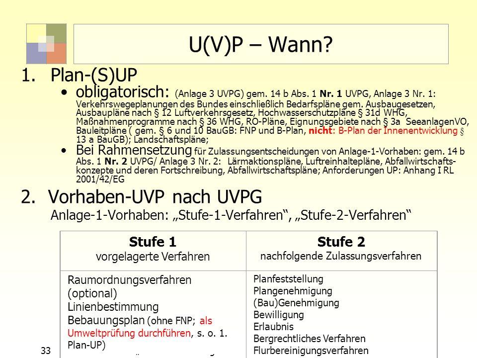 U(V)P – Wann Plan-(S)UP 2. Vorhaben-UVP nach UVPG