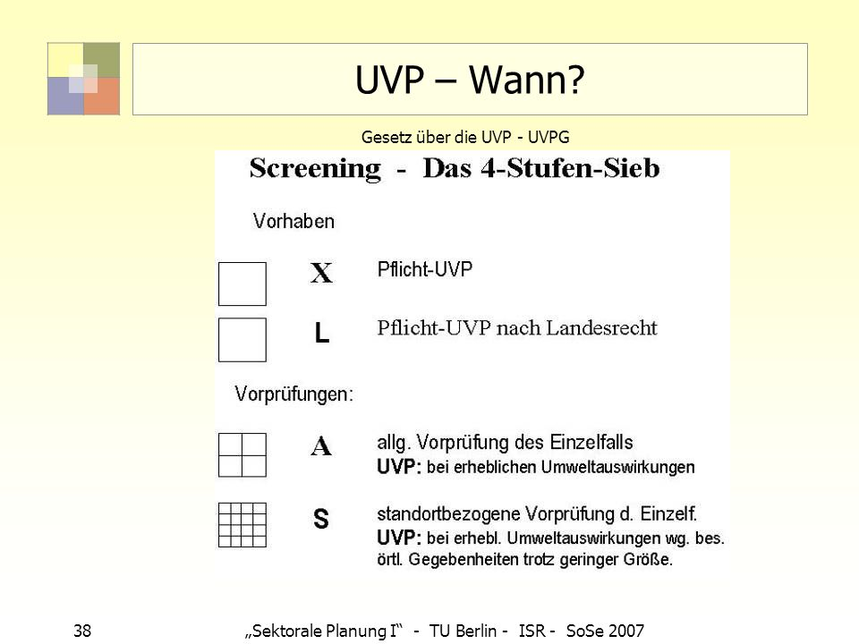 Gesetz über die UVP - UVPG