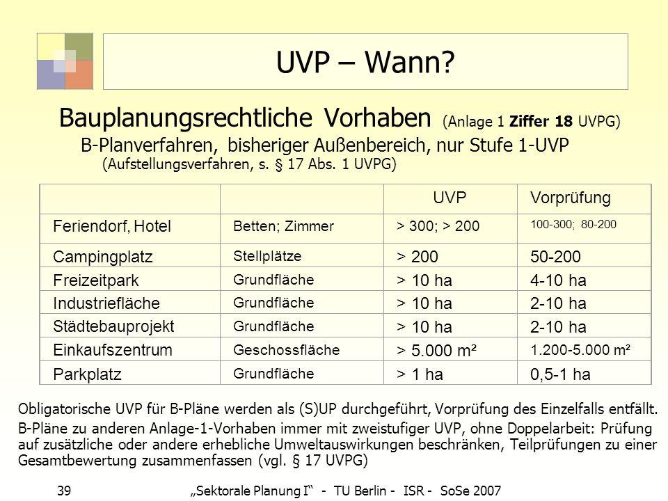 Bauplanungsrechtliche Vorhaben (Anlage 1 Ziffer 18 UVPG)